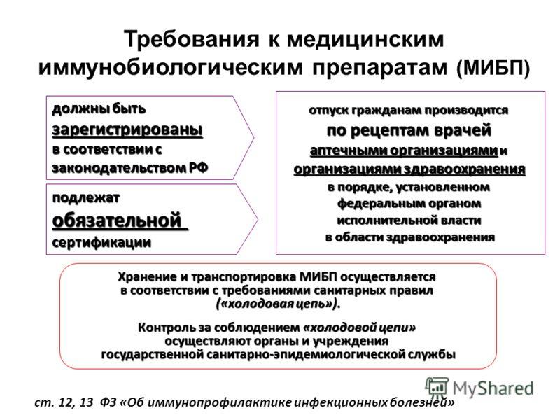 Требования к медицинским иммунобиологическим препаратам (МИБП) должны быть зарегистрированы в соответствии с законодательством РФ подлежатобязательнойсертификации отпуск гражданам производится по рецептам врачей аптечными организациями и организациям