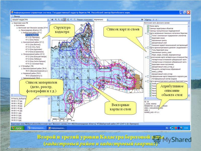 Второй и третий уровни Кадастра береговой зоны (кадастровый район и кадастровый квартал)