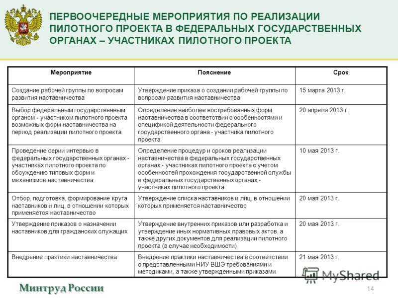 Минтруд России 14 ПЕРВООЧЕРЕДНЫЕ МЕРОПРИЯТИЯ ПО РЕАЛИЗАЦИИ ПИЛОТНОГО ПРОЕКТА В ФЕДЕРАЛЬНЫХ ГОСУДАРСТВЕННЫХ ОРГАНАХ – УЧАСТНИКАХ ПИЛОТНОГО ПРОЕКТА МероприятиеПояснениеСрок Создание рабочей группы по вопросам развития наставничества Утверждение приказа