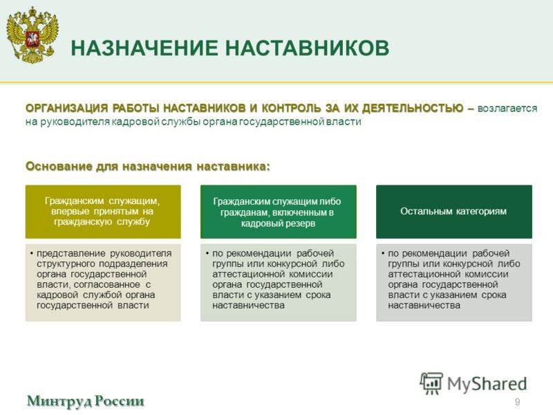 Минтруд России 9 НАЗНАЧЕНИЕ НАСТАВНИКОВ ОРГАНИЗАЦИЯ РАБОТЫ НАСТАВНИКОВ И КОНТРОЛЬ ЗА ИХ ДЕЯТЕЛЬНОСТЬЮ – ОРГАНИЗАЦИЯ РАБОТЫ НАСТАВНИКОВ И КОНТРОЛЬ ЗА ИХ ДЕЯТЕЛЬНОСТЬЮ – возлагается на руководителя кадровой службы органа государственной власти Гражданс