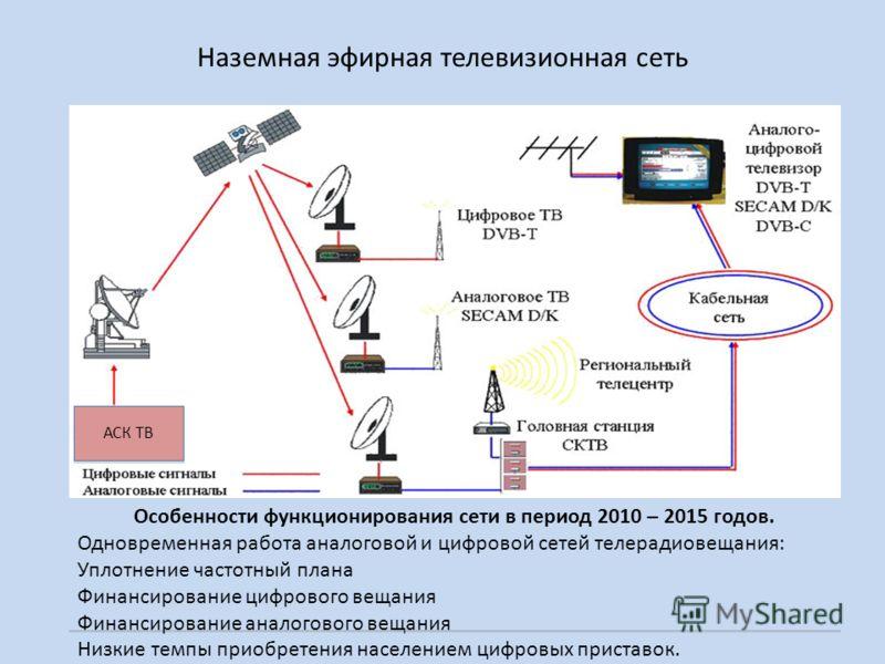 Наземная эфирная телевизионная сеть АСК ТВ Особенности функционирования сети в период 2010 – 2015 годов. Одновременная работа аналоговой и цифровой сетей телерадиовещания: Уплотнение частотный плана Финансирование цифрового вещания Финансирование ана