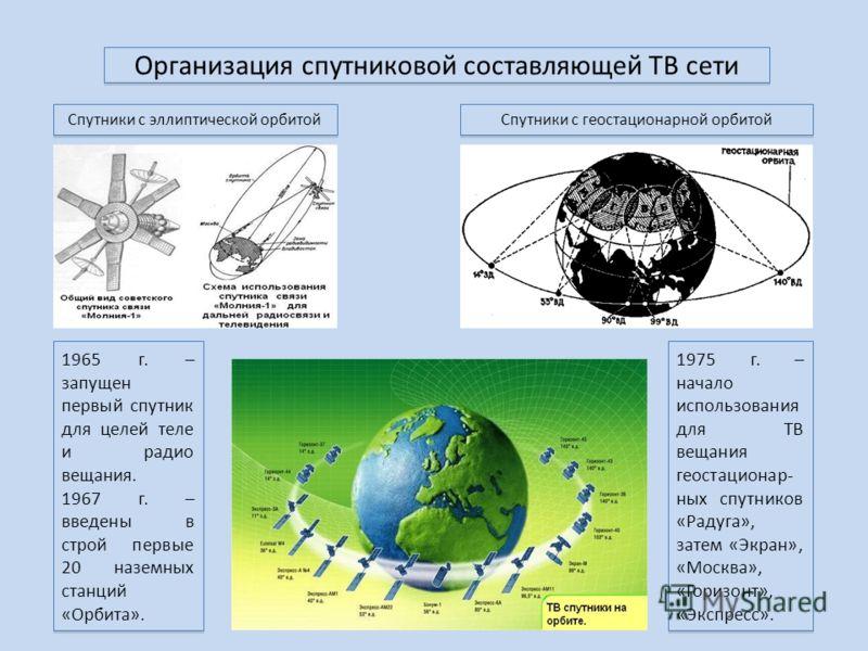 Организация спутниковой составляющей ТВ сети Спутники с эллиптической орбитой Спутники с геостационарной орбитой 1965 г. – запущен первый спутник для целей теле и радио вещания. 1967 г. – введены в строй первые 20 наземных станций «Орбита». 1965 г. –