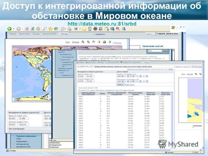Доступ к интегрированной информации об обстановке в Мировом океане http://data.meteo.ru:81/srbd http://data.meteo.ru:81/srbd