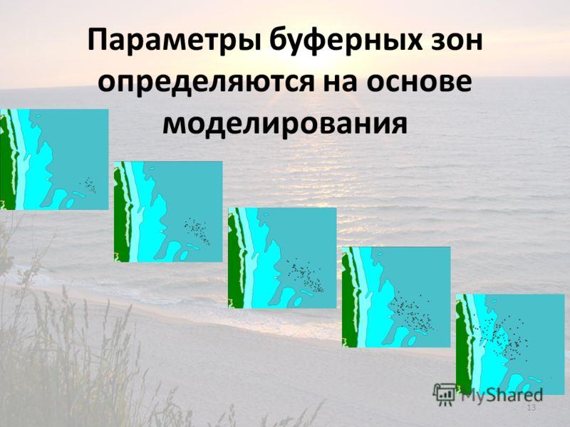 Параметры буферных зон определяются на основе моделирования 13