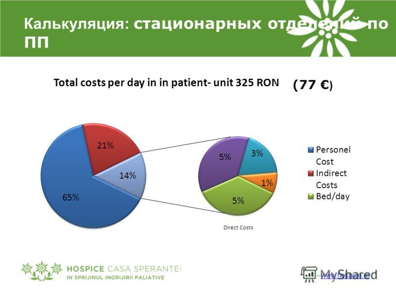 –www.hospice.rowww.hospice.ro Калькуляция: стационарных отделений по ПП