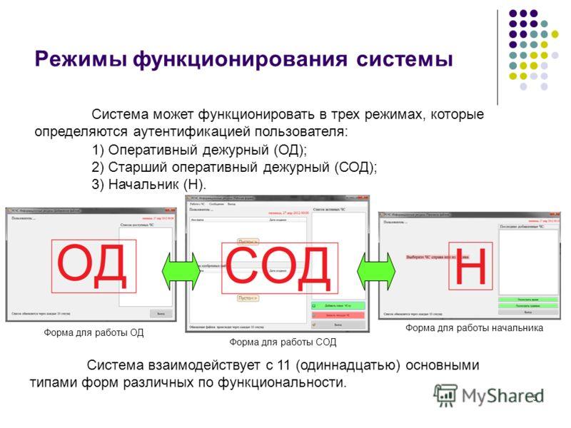 5 Режимы функционирования системы Система может функционировать в трех режимах, которые определяются аутентификацией пользователя: 1) Оперативный дежурный (ОД); 2) Старший оперативный дежурный (СОД); 3) Начальник (Н). Форма для работы ОД Форма для ра