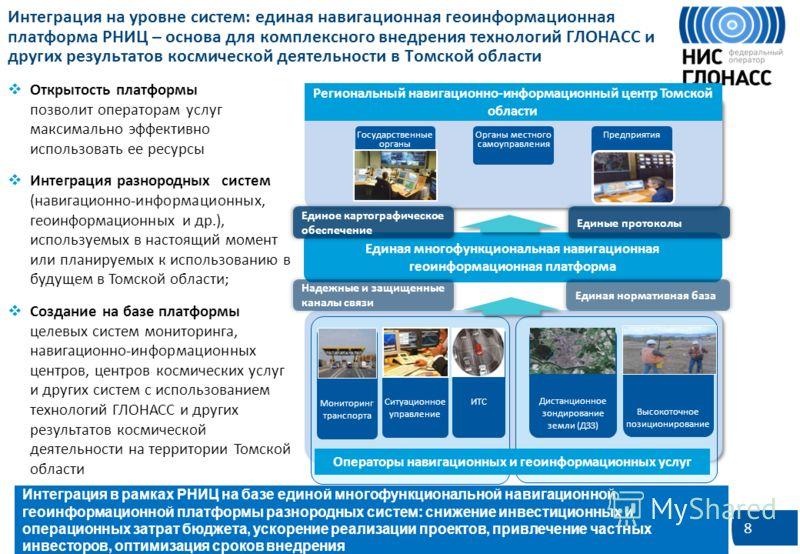 8 Интеграция в рамках РНИЦ на базе единой многофункциональной навигационной геоинформационной платформы разнородных систем: снижение инвестиционных и операционных затрат бюджета, ускорение реализации проектов, привлечение частных инвесторов, оптимиза