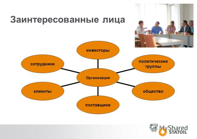 Заинтересованные лица Организация инвесторы политические группы обществопоставщикиклиентысотрудники