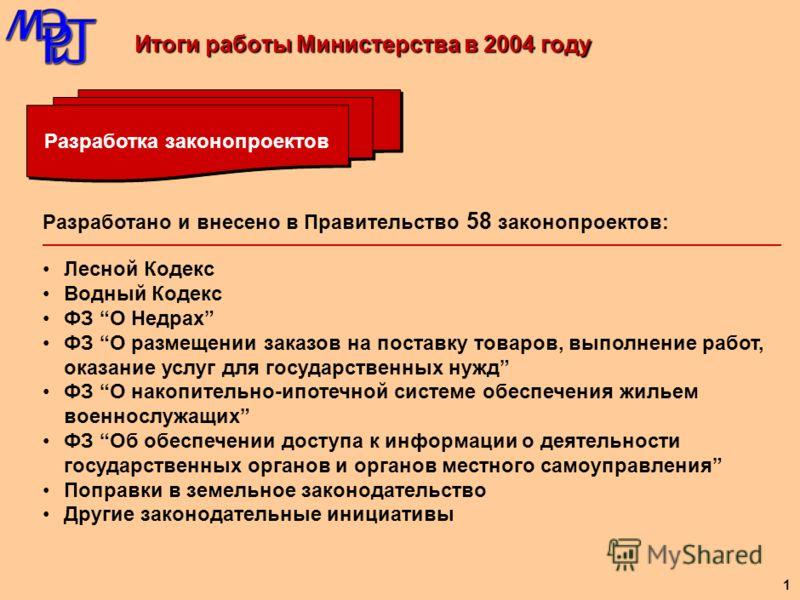 ИТОГИ ДЕЯТЕЛЬНОСТИ МИНИСТЕРСТВА ЭКОНОМИЧЕСКОГО РАЗВИТИЯ И ТОРГОВЛИ РОССИЙСКОЙ ФЕДЕРАЦИИ В 2004 ГОДУ И ЗАДАЧИ МИНИСТЕРСТВА НА 2005 ГОД Расширенное заседание Коллегии 29 марта 2005 г.