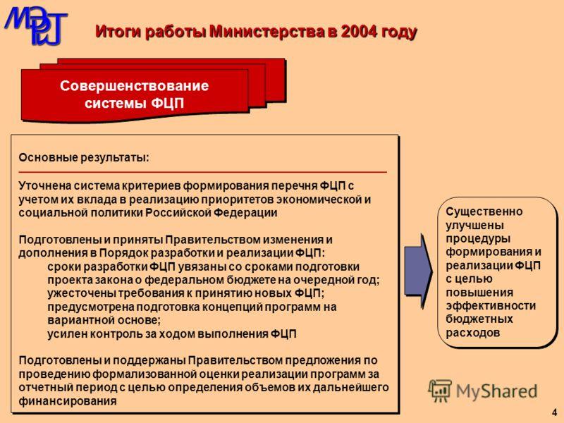 Восстановление Чеченской Республики Восстановление Чеченской Республики Заложены основы перехода от режима восстановления к устойчивому социально- экономическому развитию Чеченской Республики Заложены основы перехода от режима восстановления к устойч