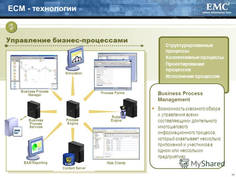 11 ECM - технологии Process Engine Content Server Business Process Services BAM Reporting Business Process Manager Process Forms Web Clients Rules Engine Simulation Структурированные процессы Коллективные процессы Проектирование процессов Исполнение