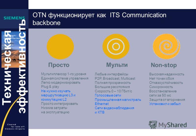 OTN функционирует как ITS Communication backbone Высокая надежность Нет точек сбоя Отказоустойчивость Синхронность Восстановление сети за 50 мс Защита от вторжения Установил и забыл Non-stop Мультиплексор 1-го уровня Единая система управления Легко м