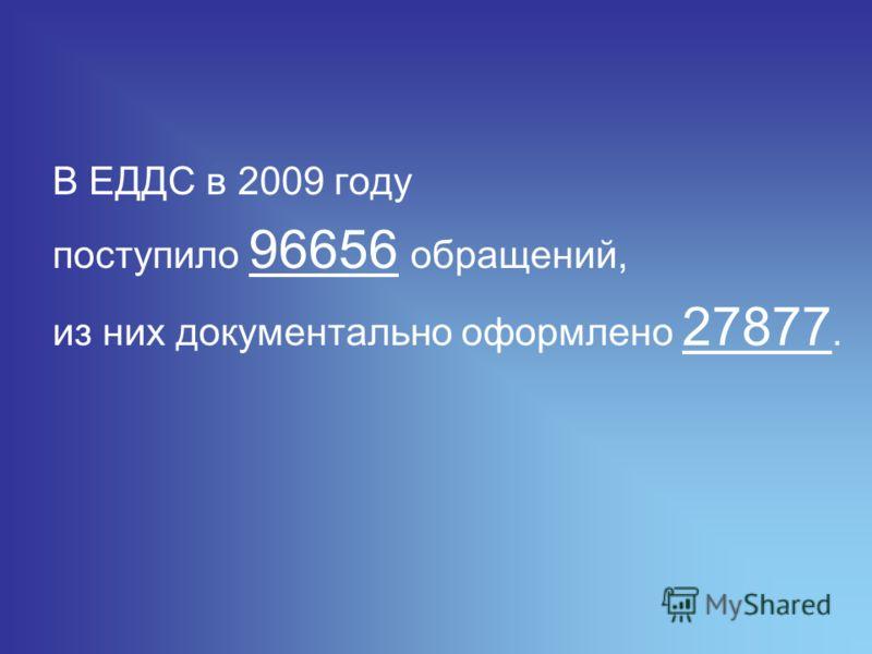 В ЕДДС в 2009 году поступило 96656 обращений, из них документально оформлено 27877.