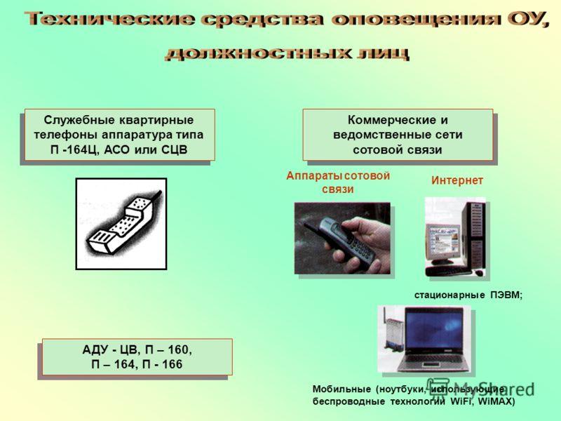 Служебные квартирные телефоны аппаратура типа П -164Ц, АСО или СЦВ Коммерческие и ведомственные сети сотовой связи Аппараты сотовой связи Интернет стационарные ПЭВМ; Мобильные (ноутбуки, использующие беспроводные технологии WiFi, WiMAX) АДУ - ЦВ, П –