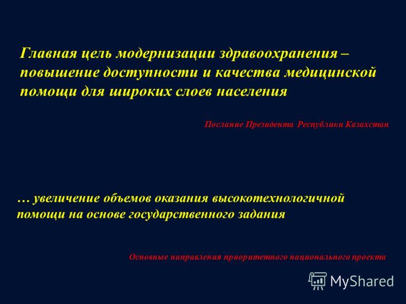 Главная цель модернизации здравоохранения – повышение доступности и качества медицинской помощи для широких слоев населения Послание Президента Республики Казахстан … увеличение объемов оказания высокотехнологичной помощи на основе государственного з