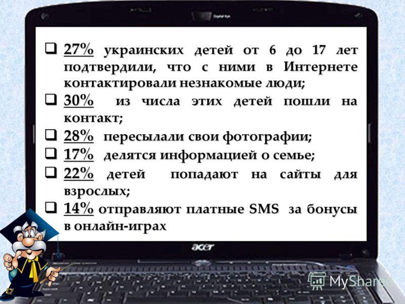 27% украинских детей от 6 до 17 лет подтвердили, что с ними в Интернете контактировали незнакомые люди; 27% украинских детей от 6 до 17 лет подтвердили, что с ними в Интернете контактировали незнакомые люди; 30% из числа этих детей пошли на контакт;