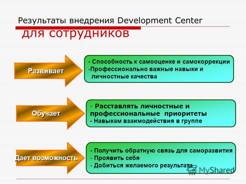Результаты внедрения Development Center для сотрудников Развивает - Способность к самооценке и самокоррекции -Профессионально важные навыки и личностные качества Обучает - Расставлять личностные и профессиональные приоритеты - Навыкам взаимодействия
