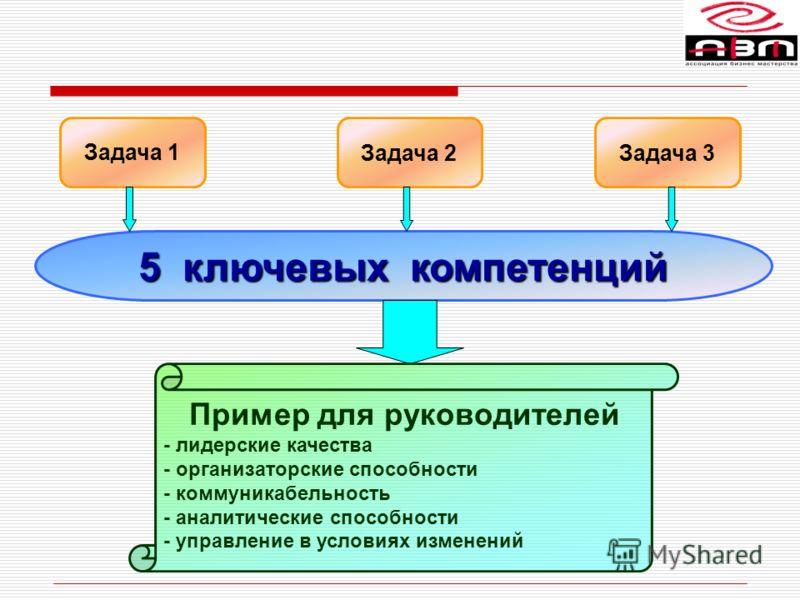 Задача 1 Задача 2 Задача 3 5 ключевых компетенций Пример для руководителей - лидерские качества - организаторские способности - коммуникабельность - аналитические способности - управление в условиях изменений