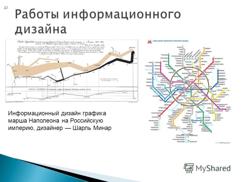 Информационный дизайн графика марша Наполеона на Российскую империю, дизайнер Шарль Минар