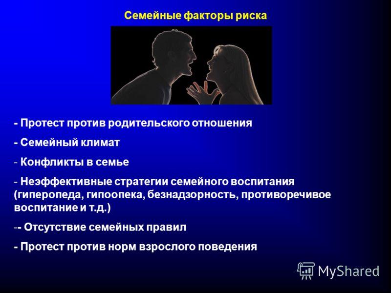 - Протест против родительского отношения - Семейный климат - Конфликты в семье - Неэффективные стратегии семейного воспитания (гиперопеда, гипоопека,
