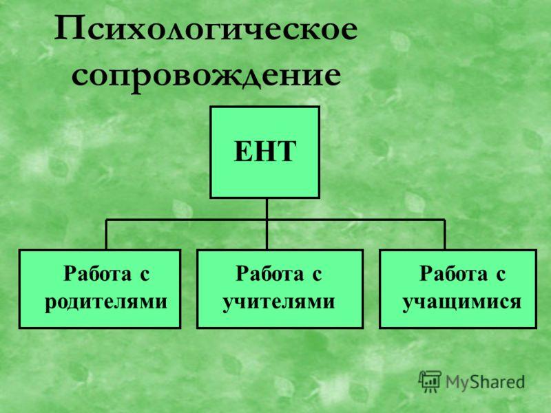 Психологическое сопровождение ЕНТ Работа с родителями Работа с учителями Работа с учащимися