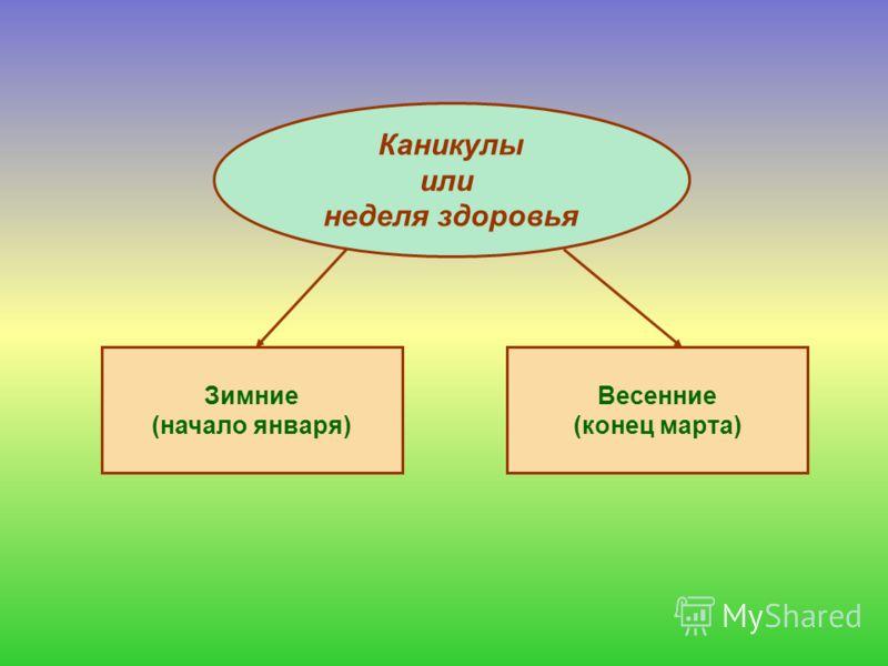 Каникулы или неделя здоровья Зимние (начало января) Весенние (конец марта)