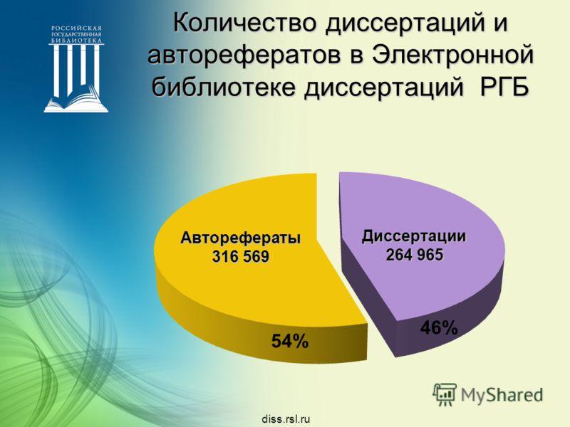 diss.rsl.ru Количество диссертаций и авторефератов в Электронной библиотеке диссертаций РГБ Авторефераты 316 569 Диссертации 264 965 46% 54%