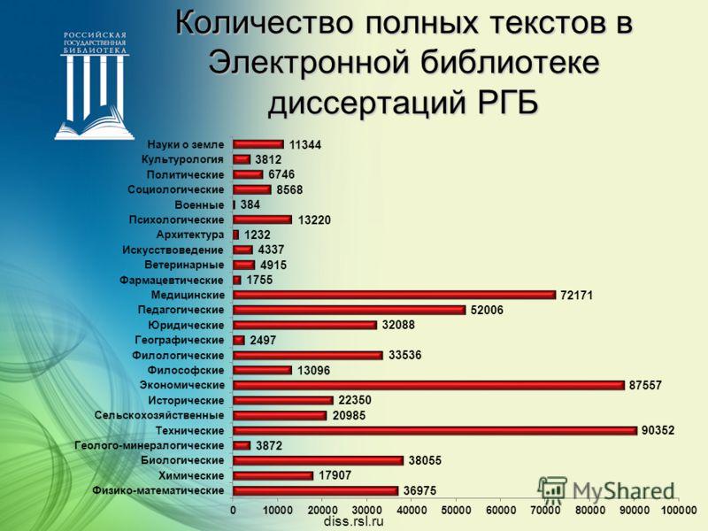 Презентация на тему Электронная библиотека диссертаций  9 diss rsl ru Количество полных текстов в Электронной библиотеке диссертаций РГБ