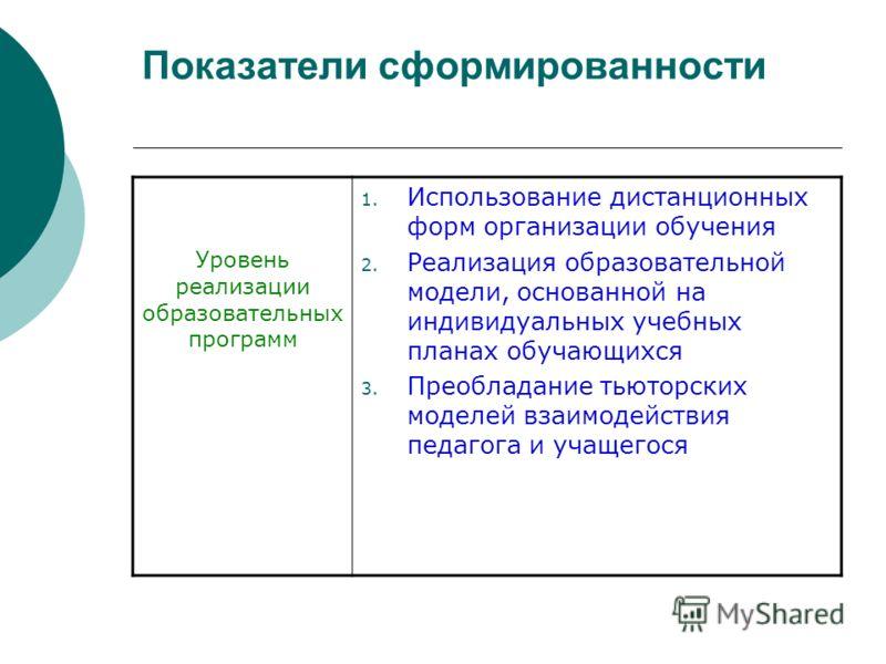 Показатели сформированности Уровень реализации образовательных программ 1. Использование дистанционных форм организации обучения 2. Реализация образовательной модели, основанной на индивидуальных учебных планах обучающихся 3. Преобладание тьюторских