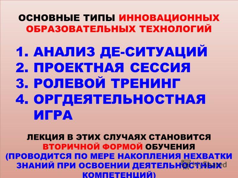 ОСНОВНЫЕ ТИПЫ ИННОВАЦИОННЫХ ОБРАЗОВАТЕЛЬНЫХ ТЕХНОЛОГИЙ 1. АНАЛИЗ ДЕ-СИТУАЦИЙ 2. ПРОЕКТНАЯ СЕССИЯ 3. РОЛЕВОЙ ТРЕНИНГ 4. ОРГДЕЯТЕЛЬНОСТНАЯ ИГРА ЛЕКЦИЯ В ЭТИХ СЛУЧАЯХ СТАНОВИТСЯ ВТОРИЧНОЙ ФОРМОЙ ОБУЧЕНИЯ (ПРОВОДИТСЯ ПО МЕРЕ НАКОПЛЕНИЯ НЕХВАТКИ ЗНАНИЙ ПР