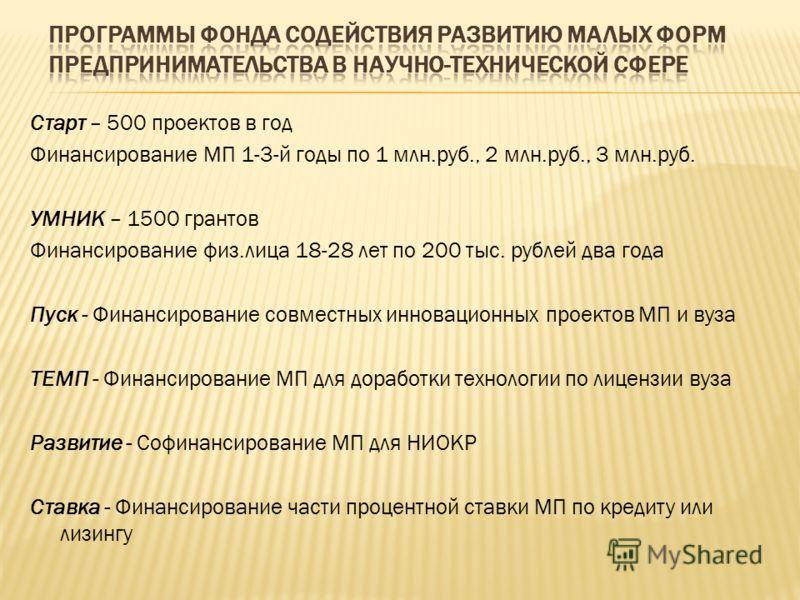 Старт – 500 проектов в год Финансирование МП 1-3-й годы по 1 млн.руб., 2 млн.руб., 3 млн.руб. УМНИК – 1500 грантов Финансирование физ.лица 18-28 лет по 200 тыс. рублей два года Пуск - Финансирование совместных инновационных проектов МП и вуза ТЕМП -