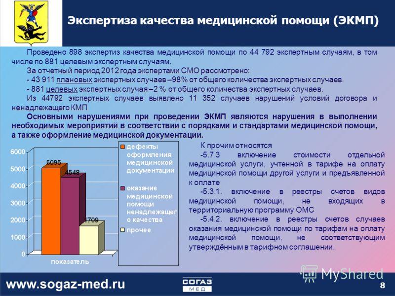 Экспертиза качества медицинской помощи (ЭКМП) Проведено 898 экспертиз качества медицинской помощи по 44 792 экспертным случаям, в том числе по 881 целевым экспертным случаям. За отчетный период 2012 года экспертами СМО рассмотрено: - 43 911 плановых
