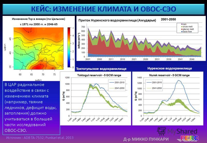 Д-р МИККО ПУНКАРИ В ЦАР радикальное воздействие в связи с изменением климата (например, таяние ледников, дефицит воды, затопления) должно учитываться в большей части исследований ОВОС-СЭО. Источник : ADB TA-7532; Punkari et al. 2013 Нурекское водохра