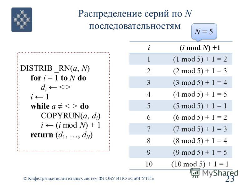 Распределение серий по N последовательностям 23 © Кафедра вычислительных систем ФГОБУ ВПО «СибГУТИ» DISTRIB _RN(a, N) for i = 1 to N do d i i 1 while a do COPYRUN(a, d i ) i (i mod N) + 1 return (d 1, …, d N ) i(i mod N) +1 1(1 mod 5) + 1 = 2 2(2 mod