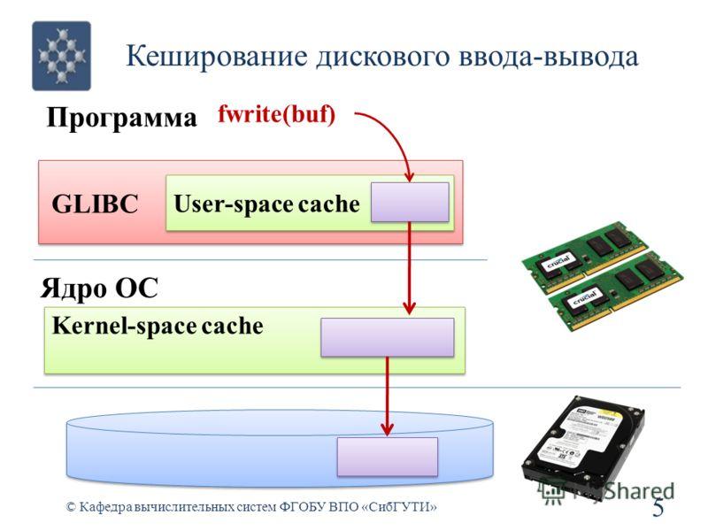 Кеширование дискового ввода-вывода 5 © Кафедра вычислительных систем ФГОБУ ВПО «СибГУТИ» Программа GLIBC User-space cache fwrite(buf) Kernel-space cache Ядро ОС