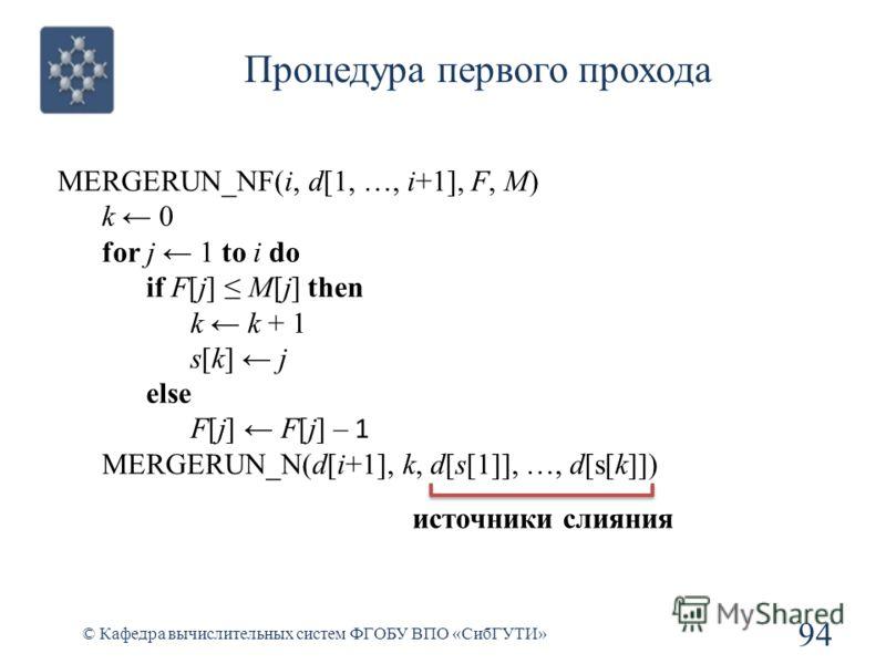 Процедура первого прохода 94 © Кафедра вычислительных систем ФГОБУ ВПО «СибГУТИ» MERGERUN_NF(i, d[1, …, i+1], F, M) k 0 for j 1 to i do if F[j] M[j] then k k + 1 s[k] j else F[j] F[j] – 1 MERGERUN_N(d[i+1], k, d[s[1]], …, d[s[k]]) источники слияния