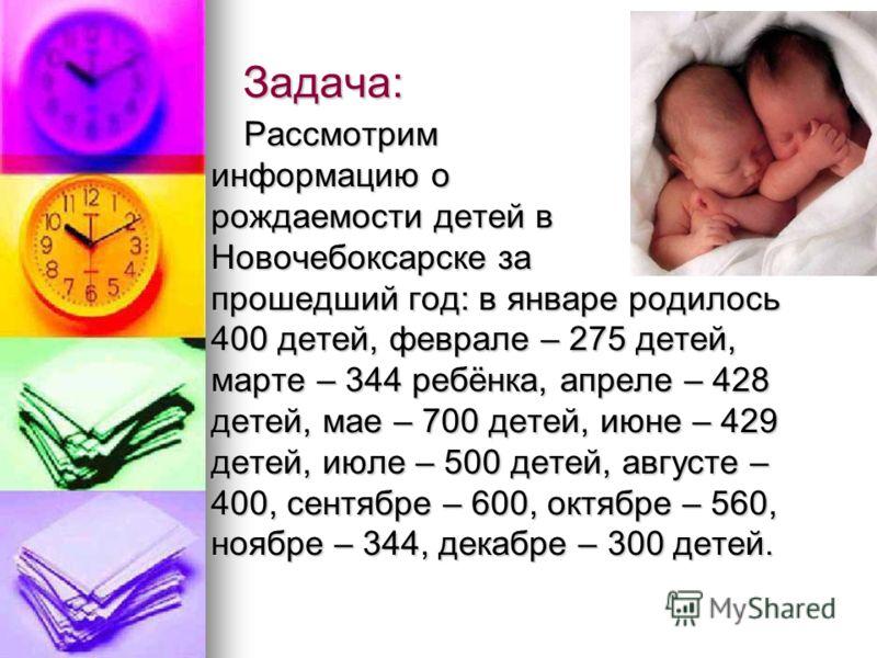 Задача: Рассмотрим информацию о рождаемости детей в Новочебоксарске за прошедший год: в январе родилось 400 детей, феврале – 275 детей, марте – 344 ребёнка, апреле – 428 детей, мае – 700 детей, июне – 429 детей, июле – 500 детей, августе – 400, сентя