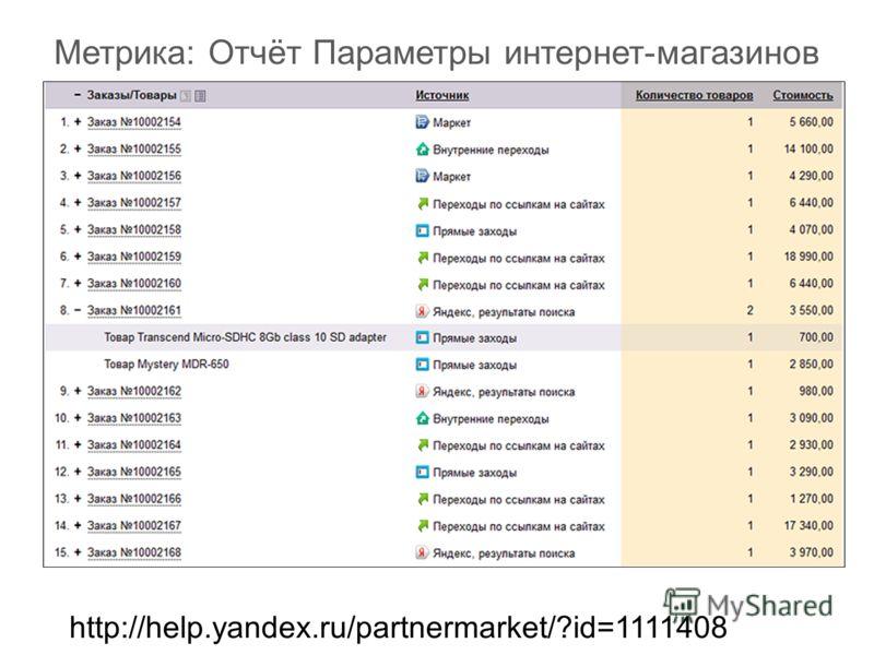 Метрика: Отчёт Параметры интернет-магазинов http://help.yandex.ru/partnermarket/?id=1111408