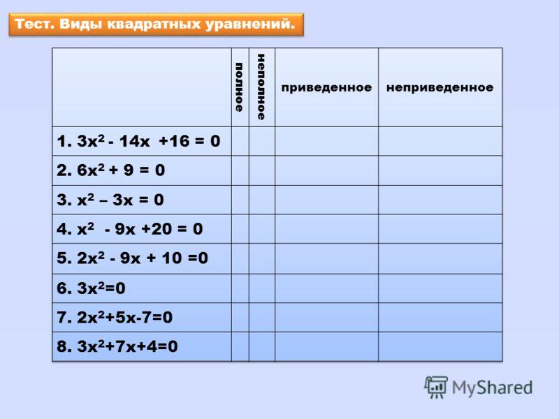Тест. Виды квадратных уравнений.