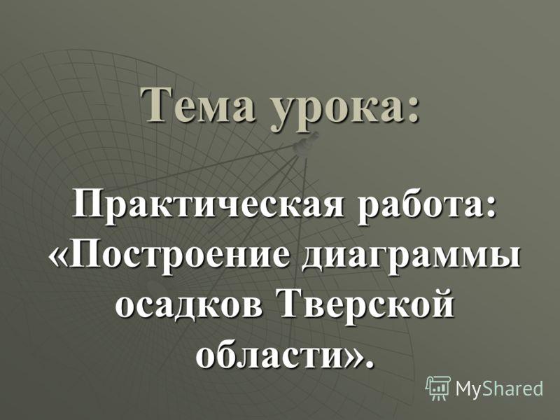 Тема урока: Практическая работа: «Построение диаграммы осадков Тверской области».