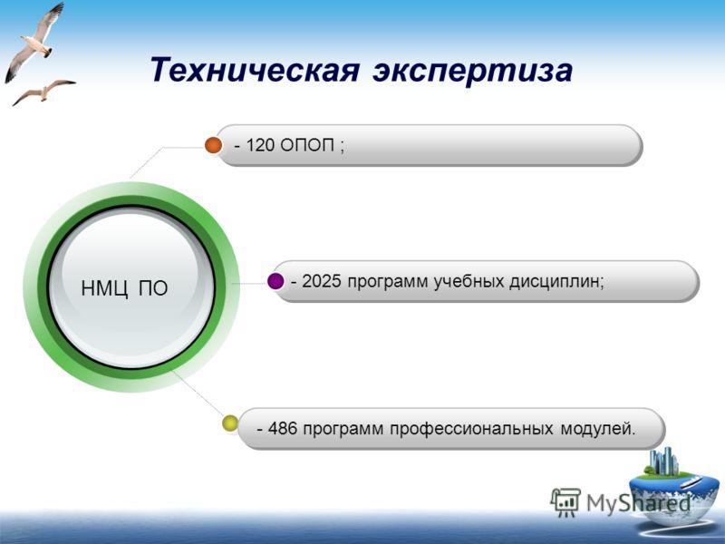 Техническая экспертиза - 120 ОПОП ; НМЦ ПО - 486 программ профессиональных модулей. - 2025 программ учебных дисциплин;