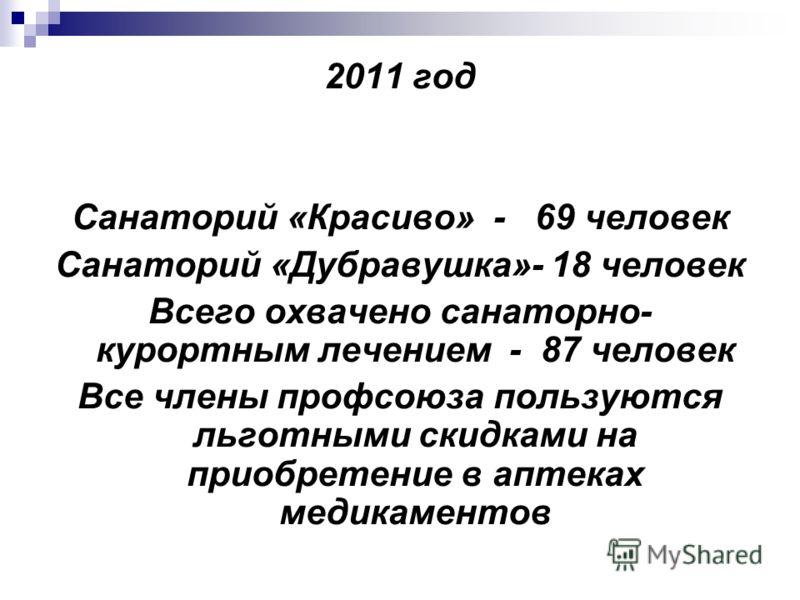2011 год Санаторий «Красиво» - 69 человек Санаторий «Дубравушка»- 18 человек Всего охвачено санаторно- курортным лечением - 87 человек Все члены профсоюза пользуются льготными скидками на приобретение в аптеках медикаментов