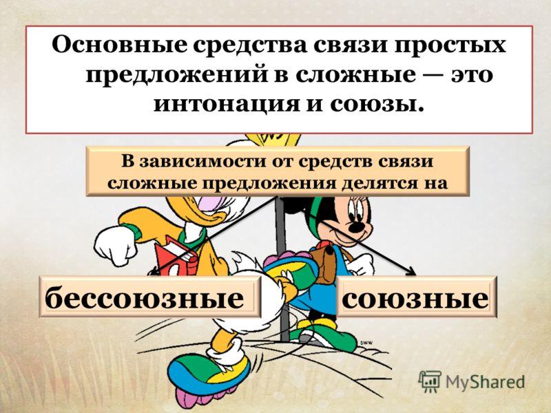 Основные средства связи простых предложений в сложные это интонация и союзы. бессоюзныесоюзные В зависимости от средств связи сложные предложения делятся на