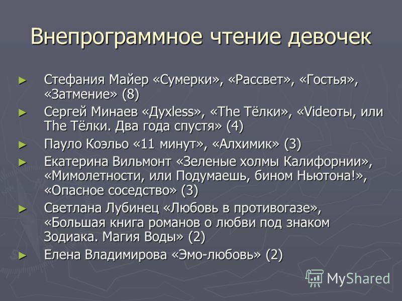 Внепрограммное чтение девочек Стефания Майер «Сумерки», «Рассвет», «Гостья», «Затмение» (8) Стефания Майер «Сумерки», «Рассвет», «Гостья», «Затмение» (8) Сергей Минаев «Дyxless», «The Тёлки», «Videoты, или The Тёлки. Два года спустя» (4) Сергей Минае