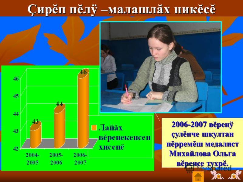 Çирĕп пĕлÿ –малашлăх никĕсĕ 2006-2007 вĕренÿ çулĕнче шкултан пĕрремĕш медалист Михайлова Ольга вĕренсе тухрĕ.