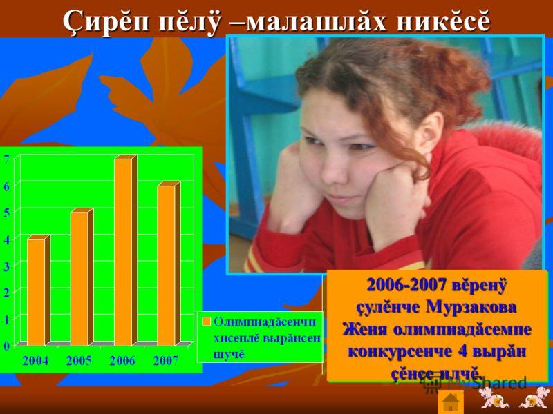 Çирĕп пĕлÿ –малашлăх никĕсĕ 2006-2007 вĕренÿ çулĕнче Мурзакова Женя олимпиадăсемпе конкурсенче 4 вырăн çĕнсе илчĕ.