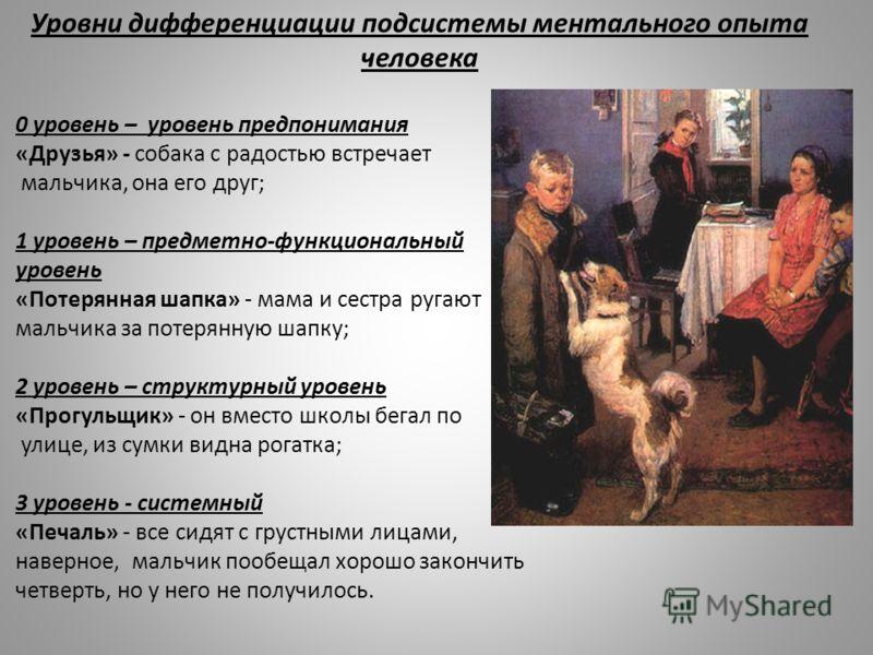 Уровни дифференциации подсистемы ментального опыта человека 0 уровень – уровень предпонимания «Друзья» - собака с радостью встречает мальчика, она его друг; 1 уровень – предметно-функциональный уровень «Потерянная шапка» - мама и сестра ругают мальчи