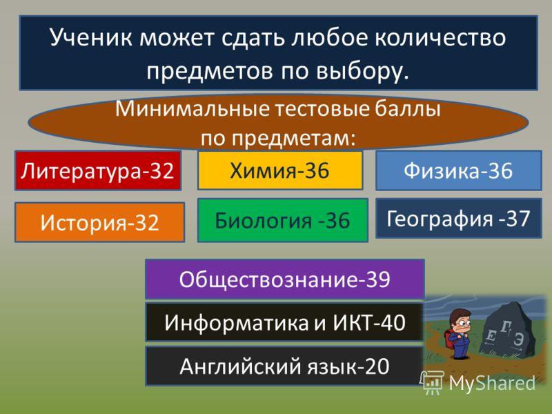 Ученик может сдать любое количество предметов по выбору. Минимальные тестовые баллы по предметам: Литература-32 История-32 Физика-36 География -37 Химия-36 Биология -36 Обществознание-39 Информатика и ИКТ-40 Английский язык-20