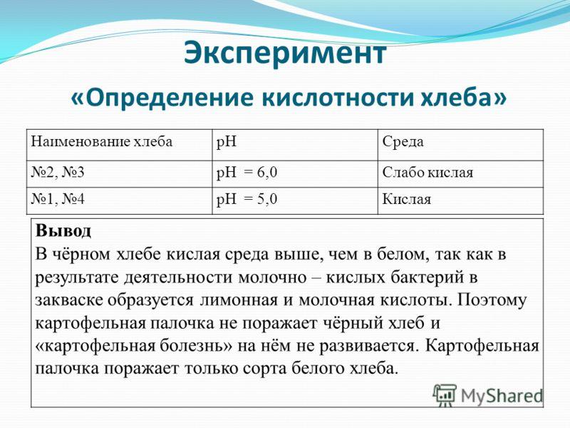 Наименование хлеба рН Среда 2, 3рН = 6,0Слабо кислая 1, 4рН = 5,0Кислая Вывод В чёрном хлебе кислая среда выше, чем в белом, так как в результате деятельности молочно – кислых бактерий в закваске образуется лимонная и молочная кислоты. Поэтому картоф
