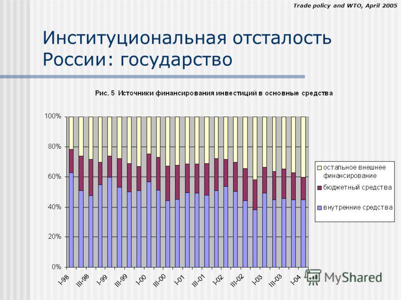 Trade policy and WTO, April 2005 Институциональная отсталость России: государство